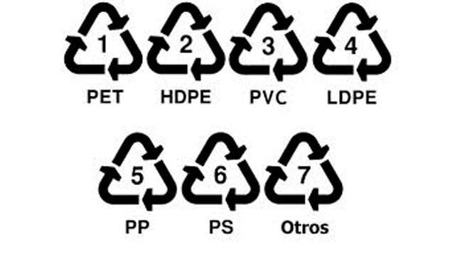 Rotogal, como se recicla el plástico